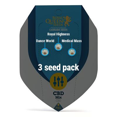 3 Seed RQS Feminized Mix